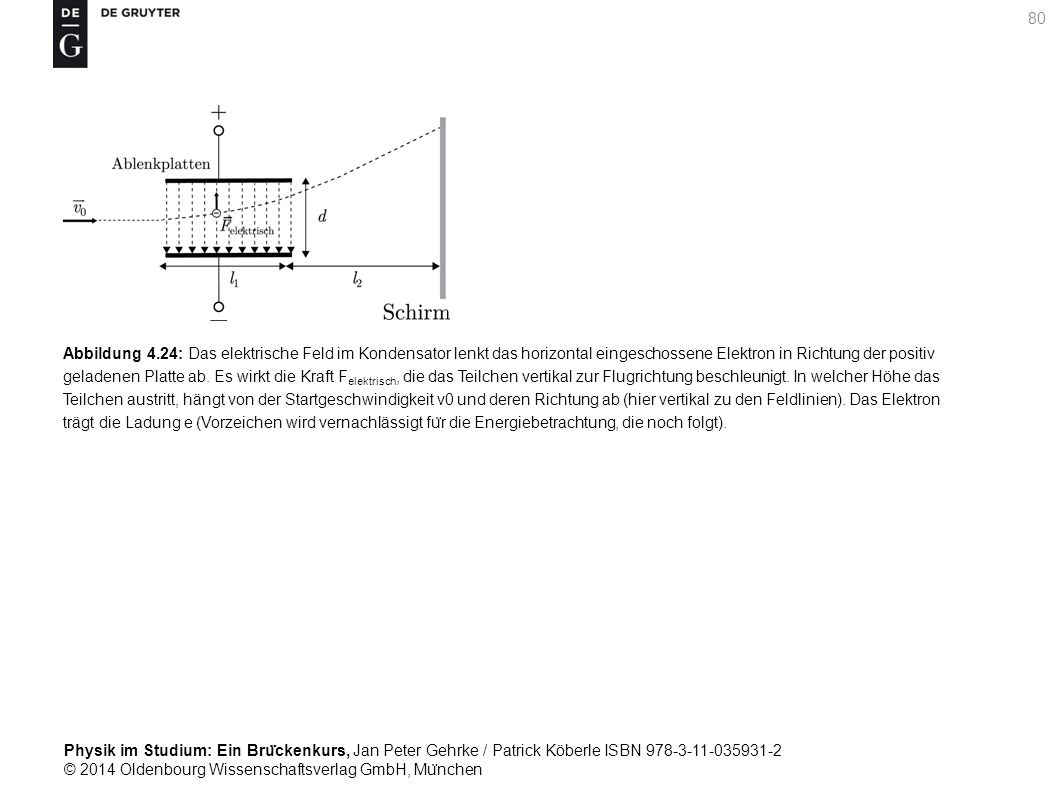 Abbildung 4.24: Das elektrische Feld im Kondensator lenkt das horizontal eingeschossene Elektron in Richtung der positiv geladenen Platte ab.