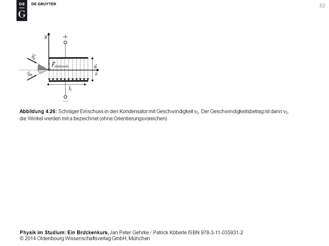 Abbildung 4.26: Schräger Einschuss in den Kondensator mit Geschwindigkeit v0.