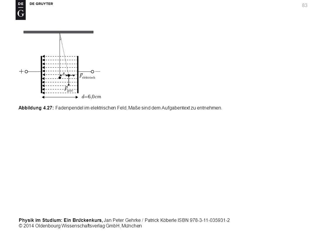 Abbildung 4.27: Fadenpendel im elektrischen Feld, Maße sind dem Aufgabentext zu entnehmen.