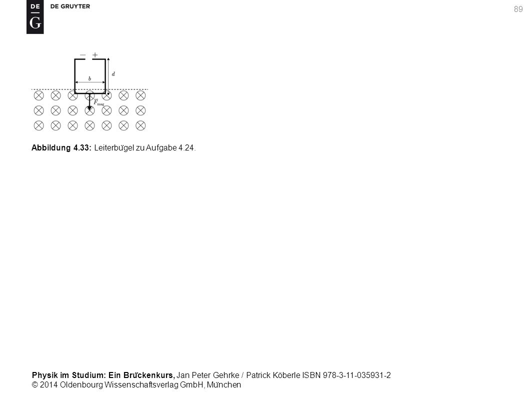 Abbildung 4.33: Leiterbügel zu Aufgabe 4.24.