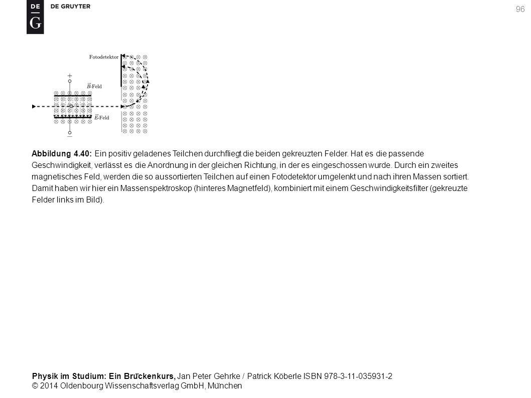 Abbildung 4.40: Ein positiv geladenes Teilchen durchfliegt die beiden gekreuzten Felder.