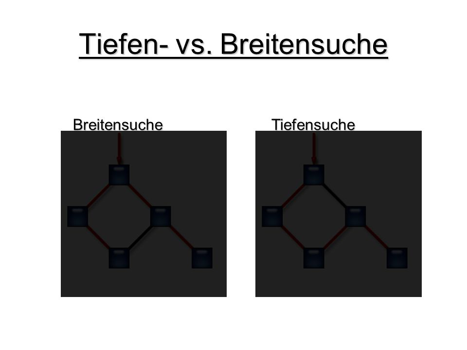 Tiefen- vs. Breitensuche
