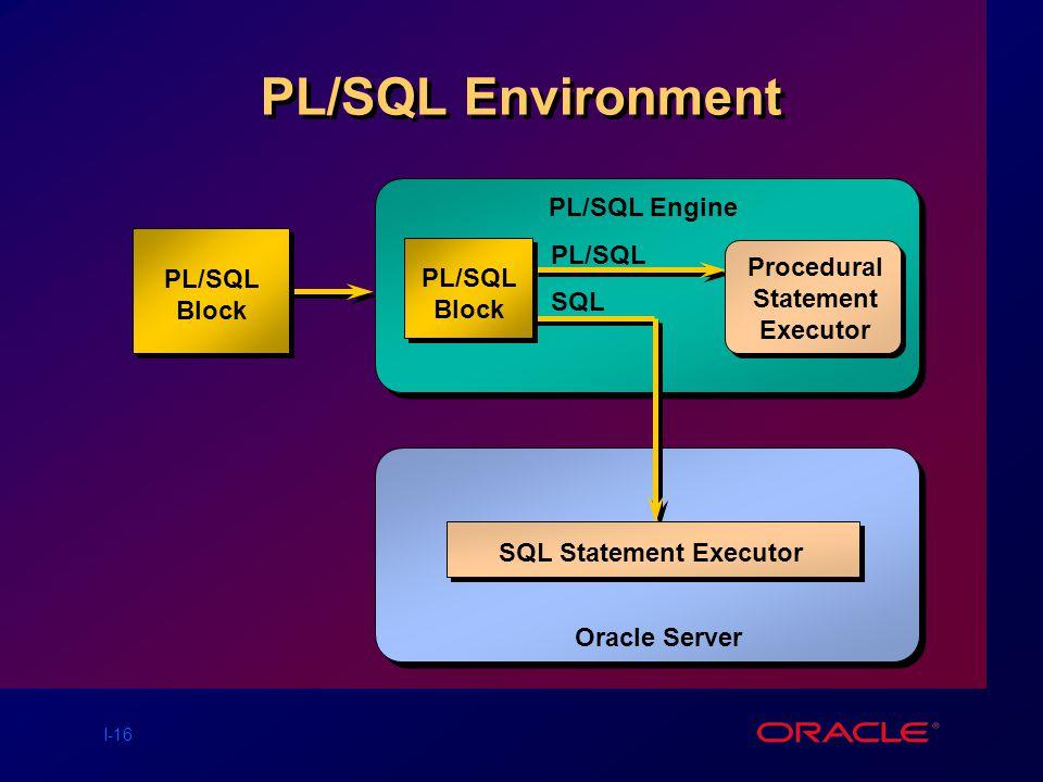 SQL Statement Executor