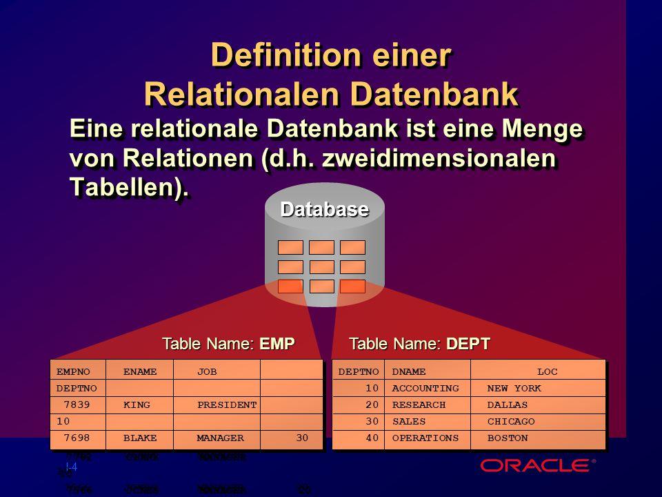 Definition einer Relationalen Datenbank