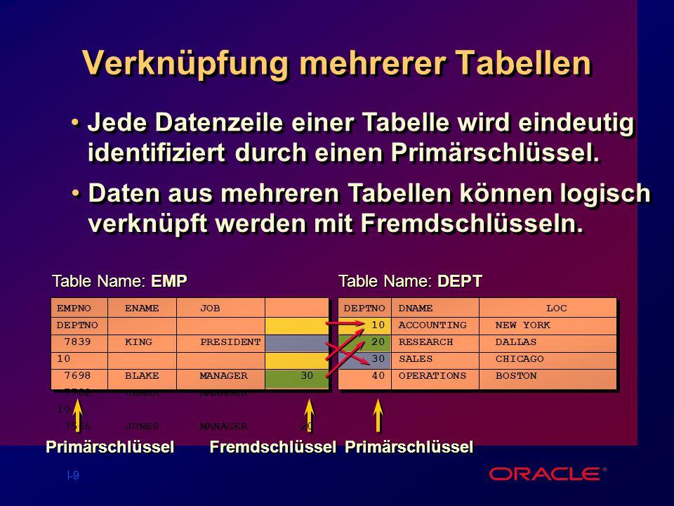 Verknüpfung mehrerer Tabellen