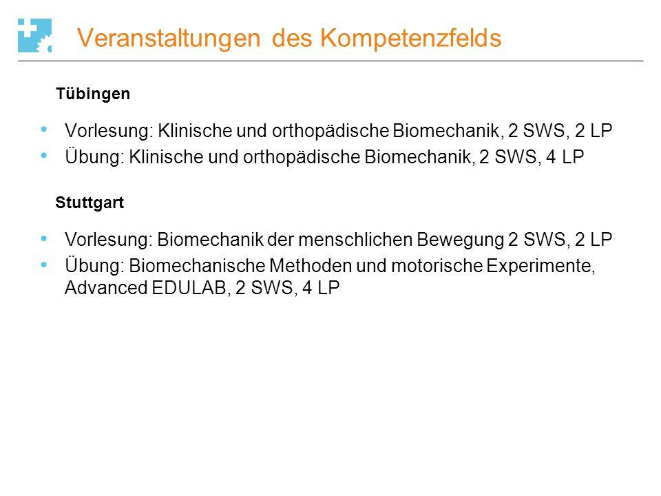 Biomechanik Grundlagen Anwendungen Menschlichen Bewegungsapparat ...