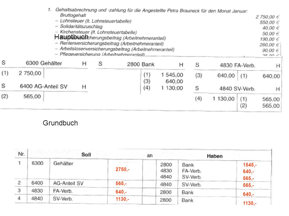 Hauptbuch Grundbuch 1545,- 2750,- 640,- 565,- 565,- 565,- 640,- 640,-