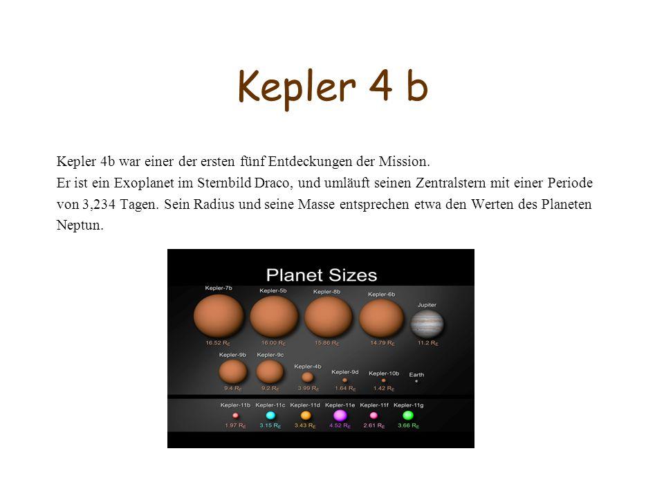 Kepler 4 b Kepler 4b war einer der ersten fünf Entdeckungen der Mission.