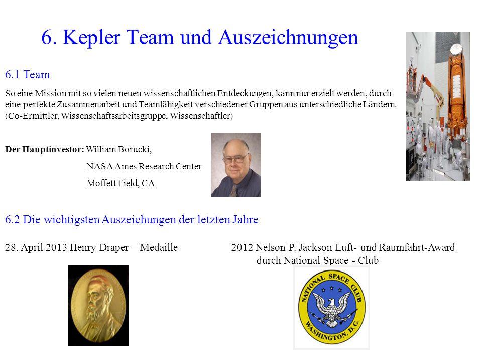 6. Kepler Team und Auszeichnungen