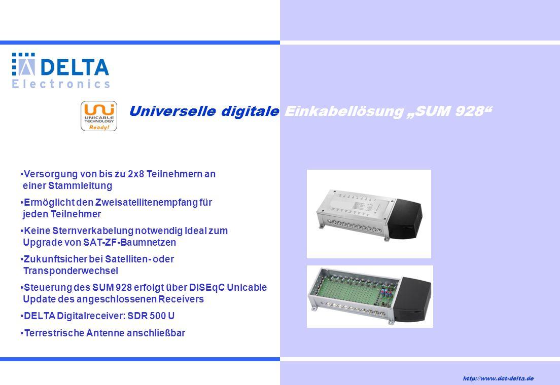 """Universelle digitale Einkabellösung """"SUM 928"""