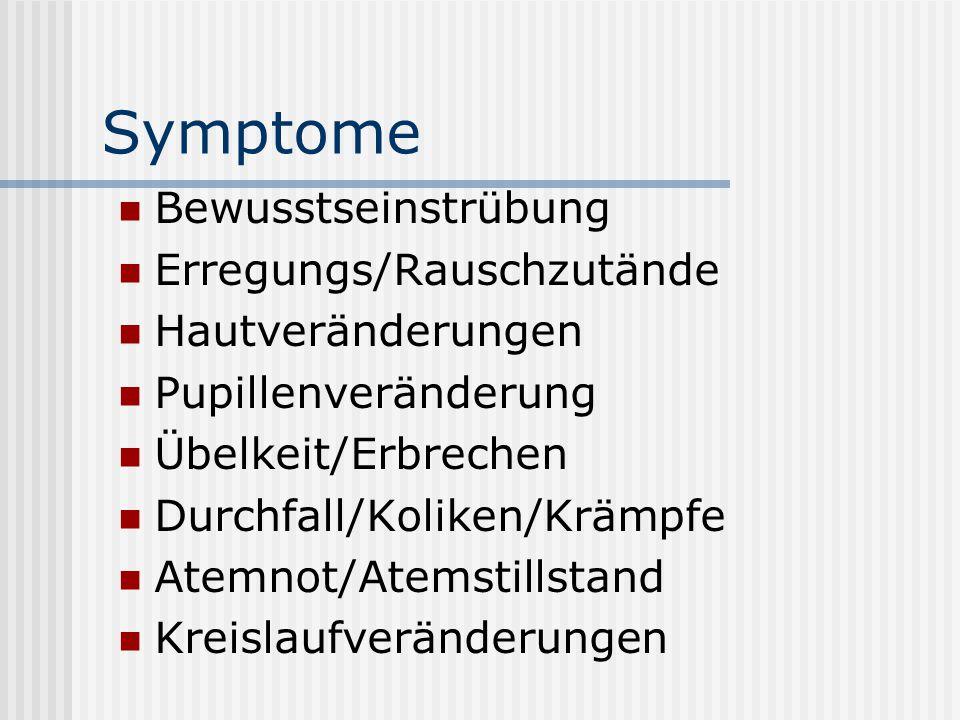 Symptome Bewusstseinstrübung Erregungs/Rauschzutände Hautveränderungen