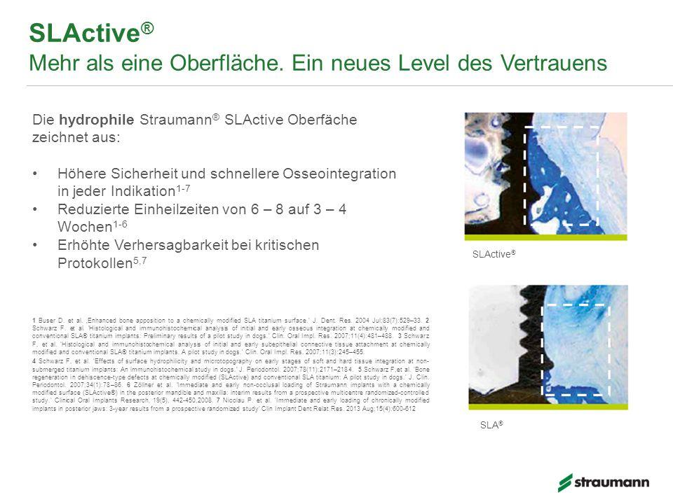 SLActive® Mehr als eine Oberfläche. Ein neues Level des Vertrauens