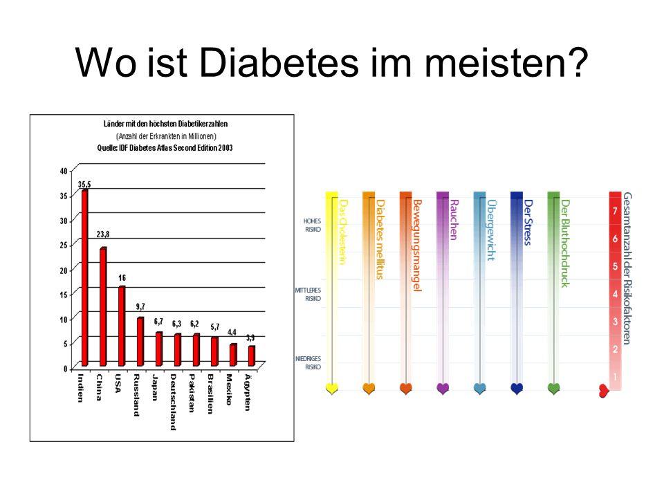 Wo ist Diabetes im meisten