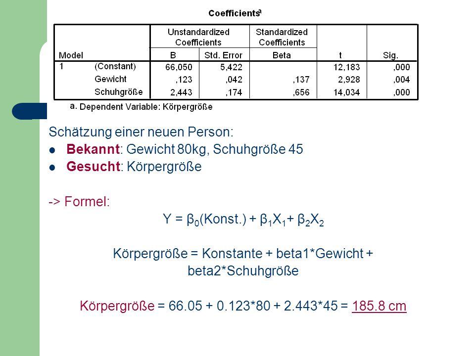 Körpergröße = Konstante + beta1*Gewicht +
