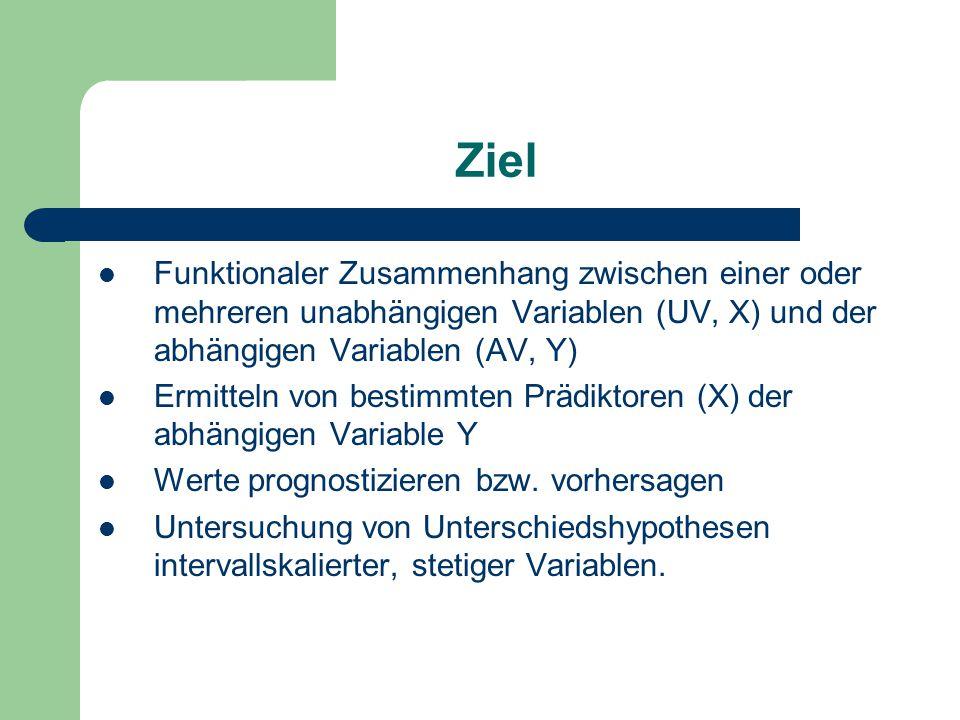 Ziel Funktionaler Zusammenhang zwischen einer oder mehreren unabhängigen Variablen (UV, X) und der abhängigen Variablen (AV, Y)