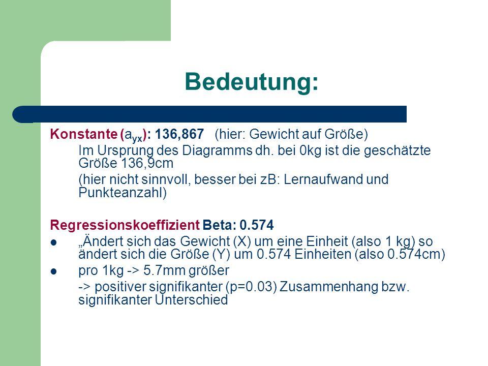 Bedeutung: Konstante (ayx): 136,867 (hier: Gewicht auf Größe)