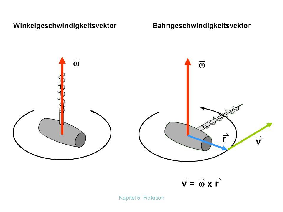   v r r  v = x Winkelgeschwindigkeitsvektor