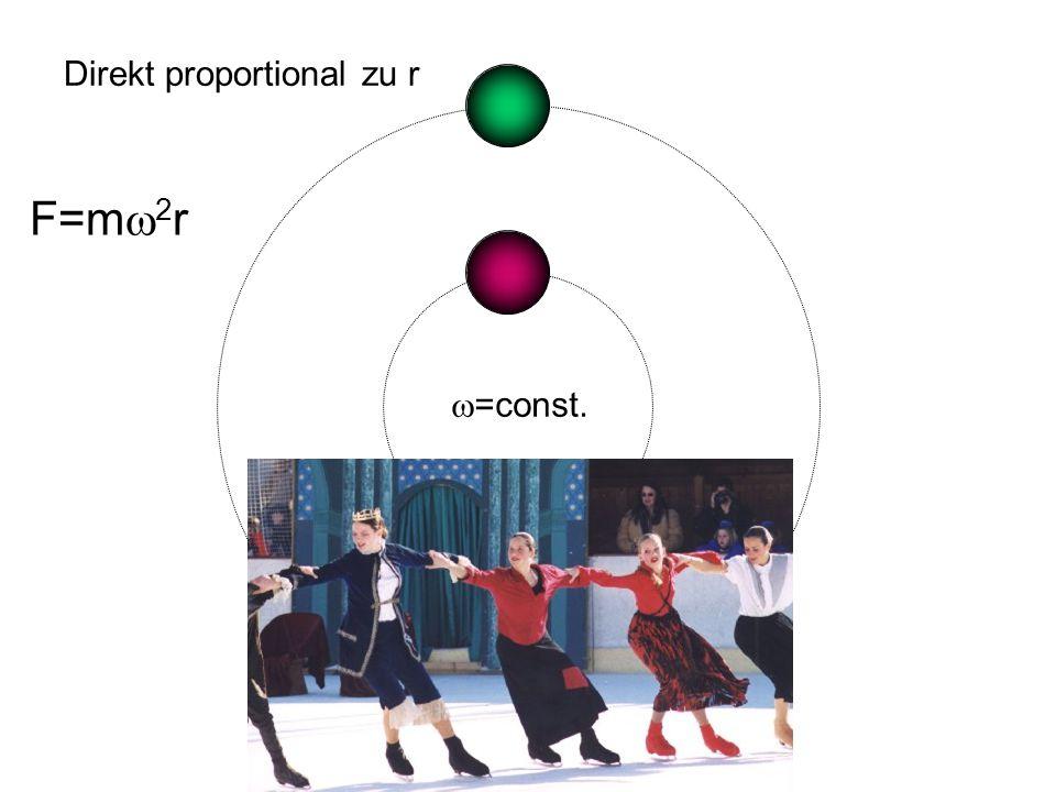 Direkt proportional zu r