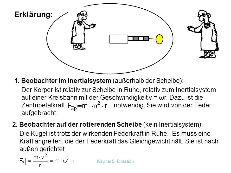 Erklärung: 1. Beobachter im Inertialsystem (außerhalb der Scheibe):