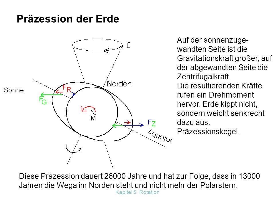 Präzession der Erde Auf der sonnenzuge-wandten Seite ist die Gravitationskraft größer, auf der abgewandten Seite die Zentrifugalkraft.