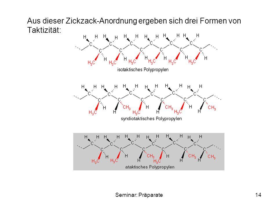 Aus dieser Zickzack-Anordnung ergeben sich drei Formen von Taktizität: