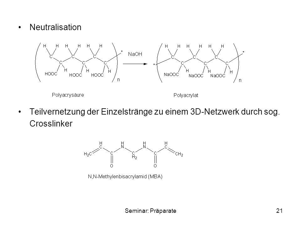 Teilvernetzung der Einzelstränge zu einem 3D-Netzwerk durch sog.