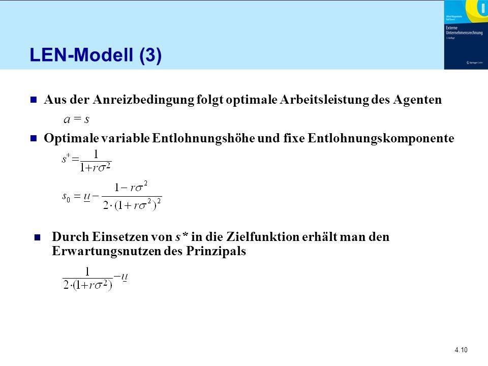 LEN-Modell (3) Aus der Anreizbedingung folgt optimale Arbeitsleistung des Agenten. a = s.