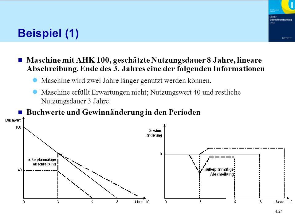 Beispiel (1) Maschine mit AHK 100, geschätzte Nutzungsdauer 8 Jahre, lineare Abschreibung. Ende des 3. Jahres eine der folgenden Informationen.