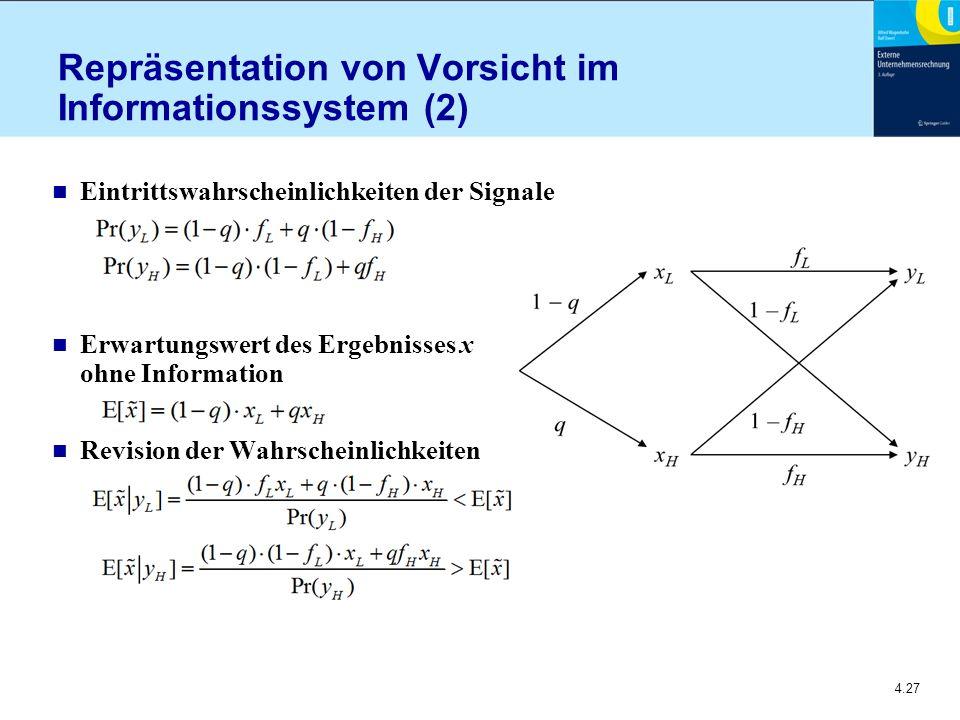 Repräsentation von Vorsicht im Informationssystem (2)