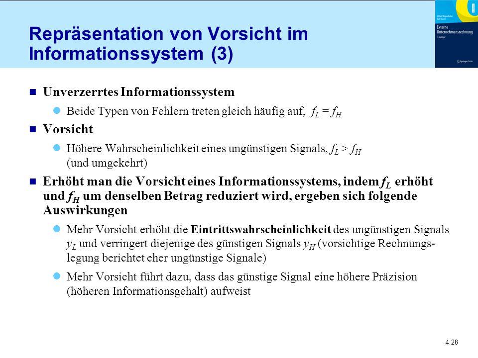 Repräsentation von Vorsicht im Informationssystem (3)