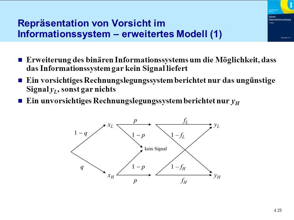 Repräsentation von Vorsicht im Informationssystem – erweitertes Modell (1)
