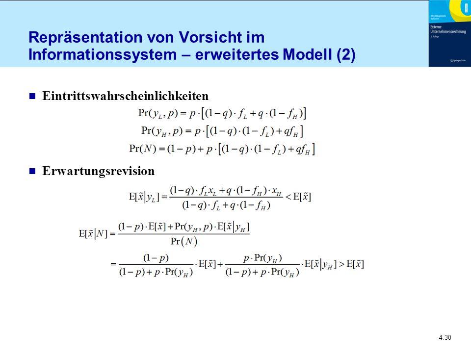 Repräsentation von Vorsicht im Informationssystem – erweitertes Modell (2)