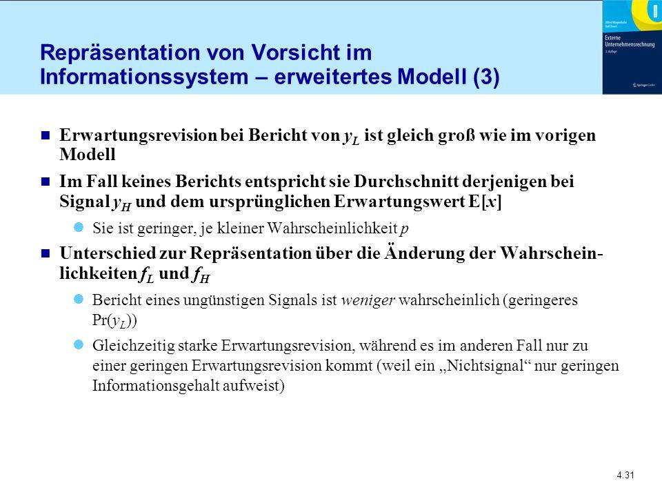 Repräsentation von Vorsicht im Informationssystem – erweitertes Modell (3)