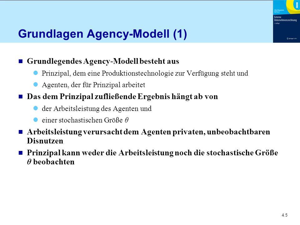 Grundlagen Agency-Modell (1)