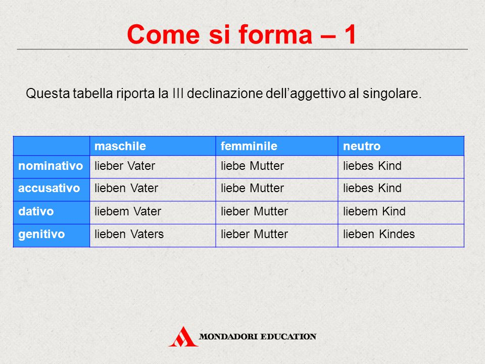 Come si forma – 1 Questa tabella riporta la III declinazione dell'aggettivo al singolare. maschile.