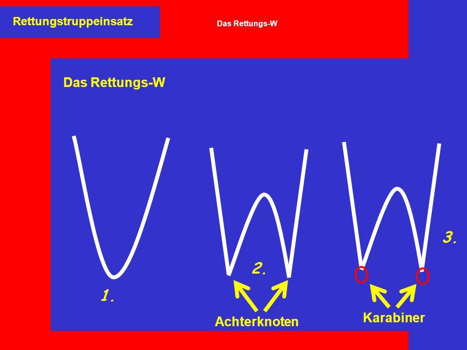3. 2. 1. Das Rettungs-W Karabiner Achterknoten Rettungstruppeinsatz