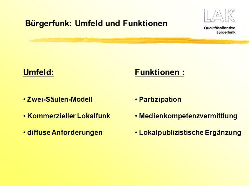 Bürgerfunk: Umfeld und Funktionen