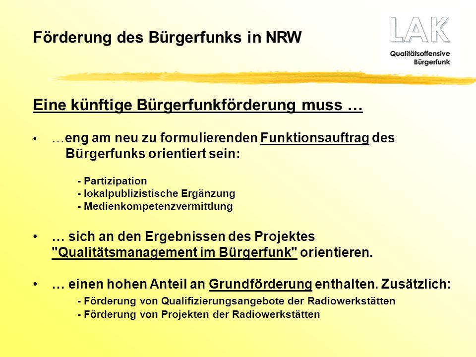 Förderung des Bürgerfunks in NRW