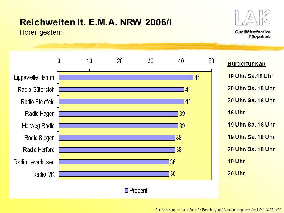 Reichweiten lt. E.M.A. NRW 2006/I