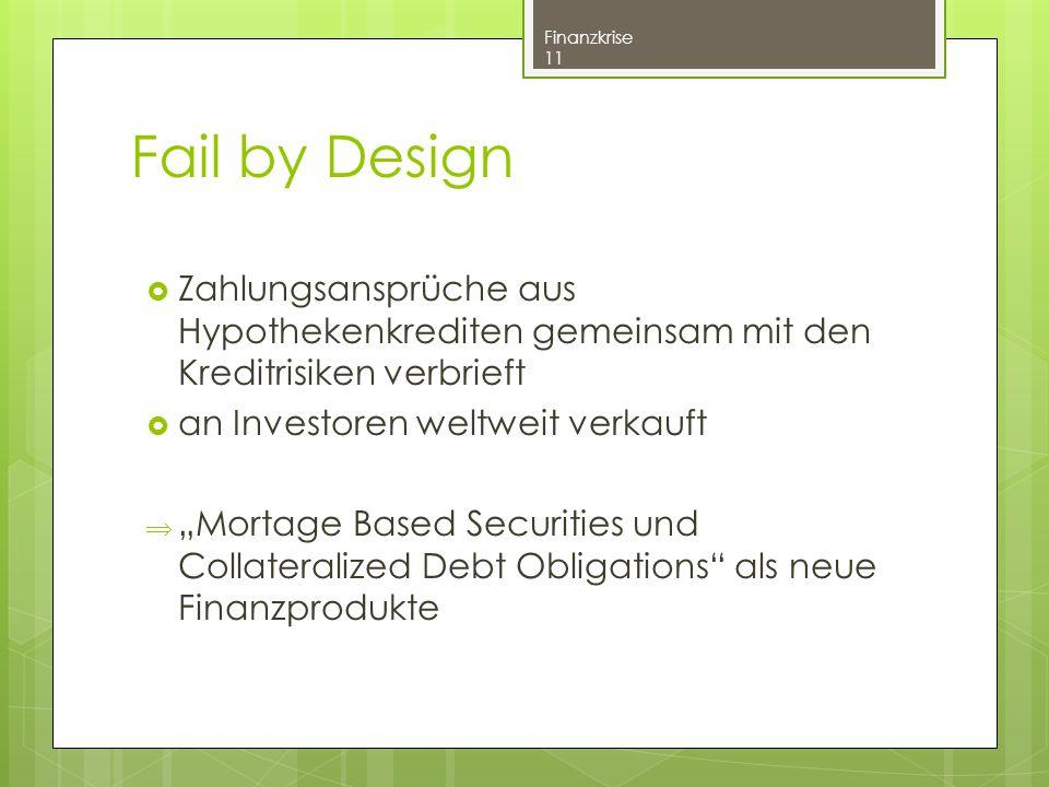Fail by Design Zahlungsansprüche aus Hypothekenkrediten gemeinsam mit den Kreditrisiken verbrieft. an Investoren weltweit verkauft.