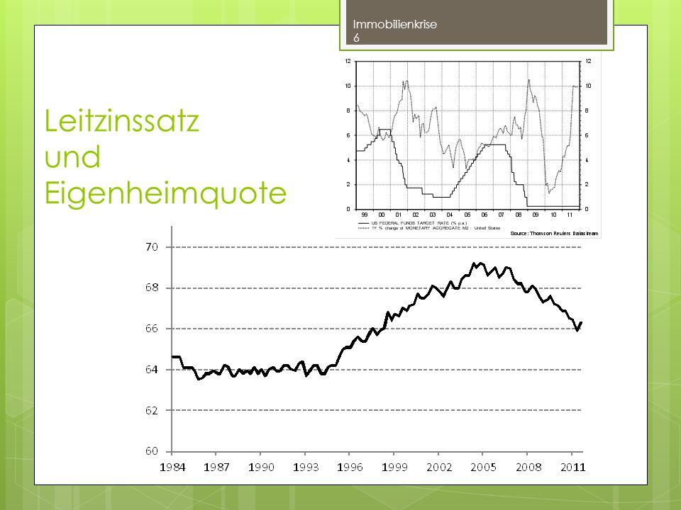 Leitzinssatz und Eigenheimquote