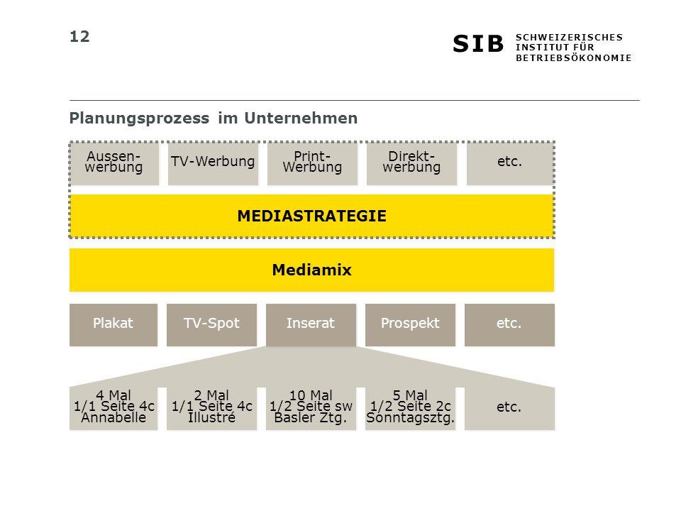 MEDIASTRATEGIE Mediamix