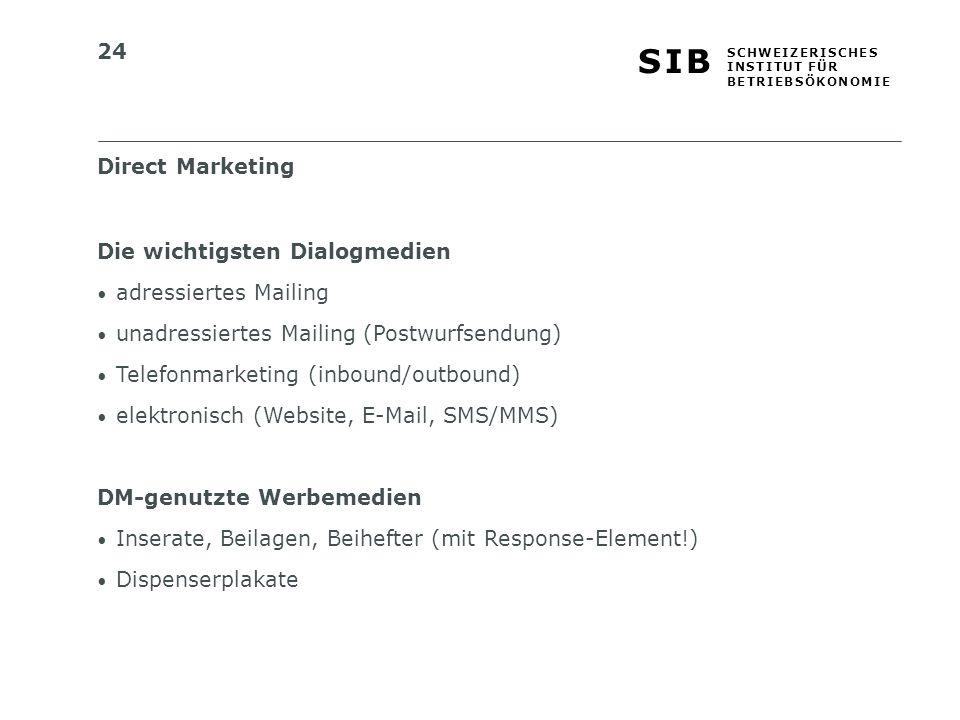 Direct Marketing Die wichtigsten Dialogmedien. adressiertes Mailing. unadressiertes Mailing (Postwurfsendung)