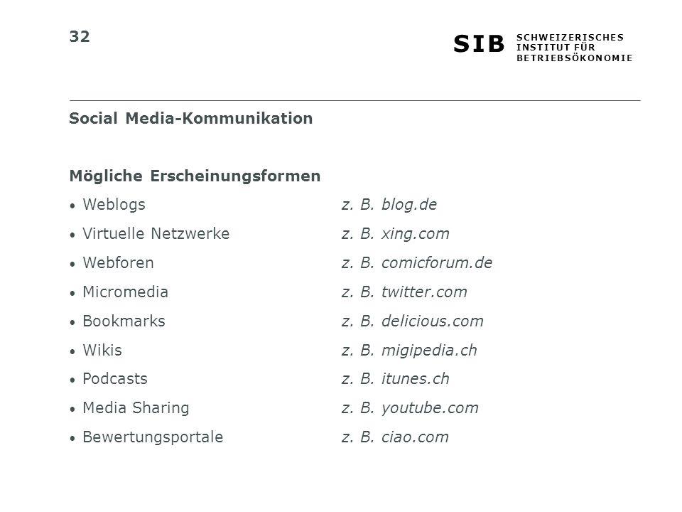 Social Media-Kommunikation