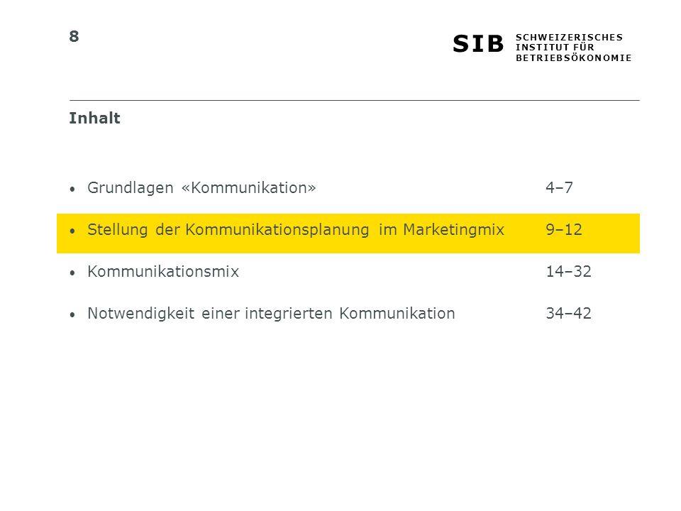 Inhalt Grundlagen «Kommunikation» 4–7. Stellung der Kommunikationsplanung im Marketingmix 9–12.