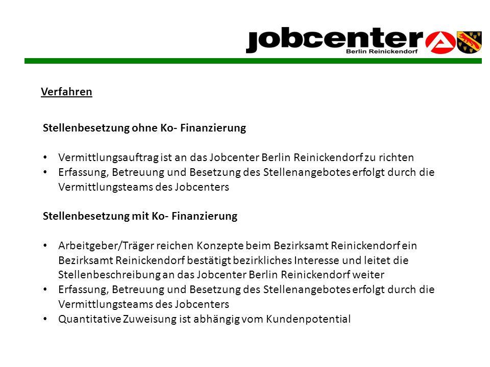 Verfahren Stellenbesetzung ohne Ko- Finanzierung. Vermittlungsauftrag ist an das Jobcenter Berlin Reinickendorf zu richten.