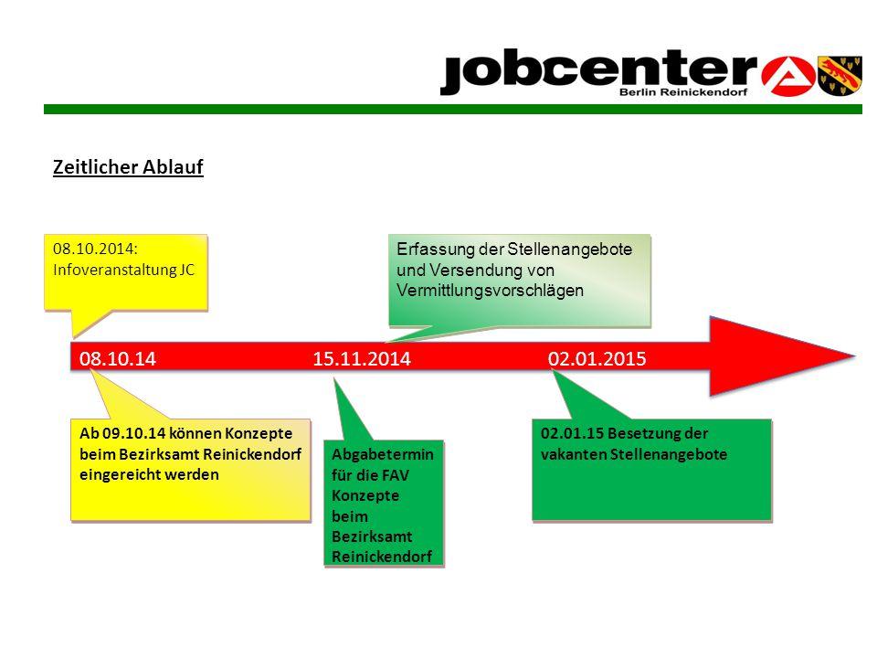 Zeitlicher Ablauf 08.10.2014: Infoveranstaltung JC. Erfassung der Stellenangebote und Versendung von Vermittlungsvorschlägen.