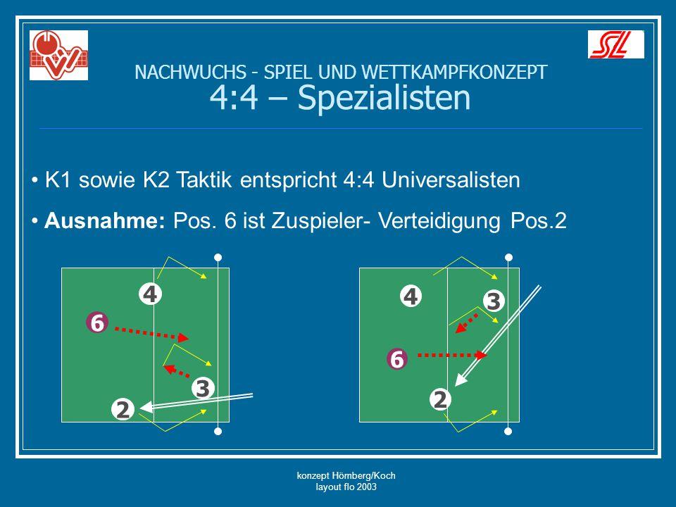 K1 sowie K2 Taktik entspricht 4:4 Universalisten