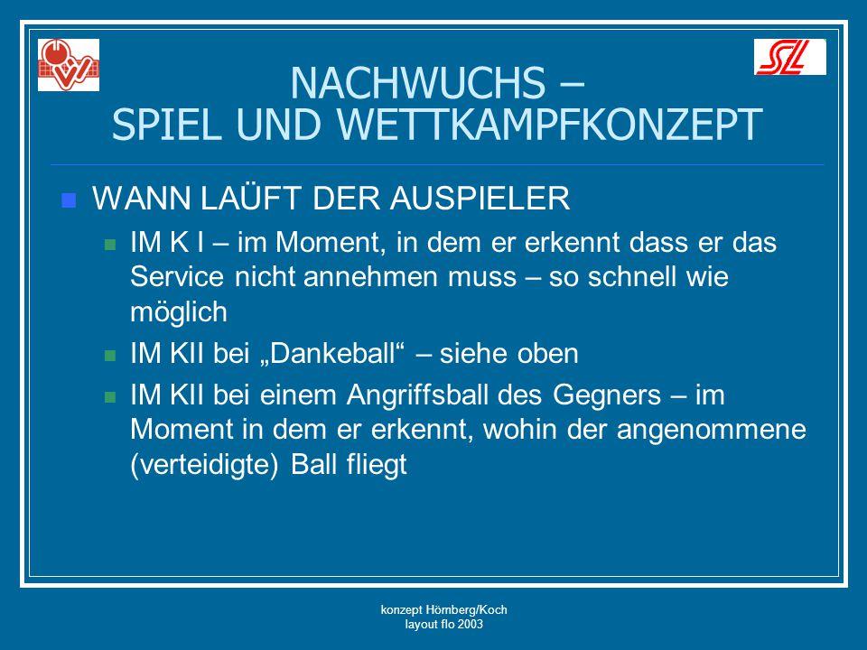 NACHWUCHS – SPIEL UND WETTKAMPFKONZEPT