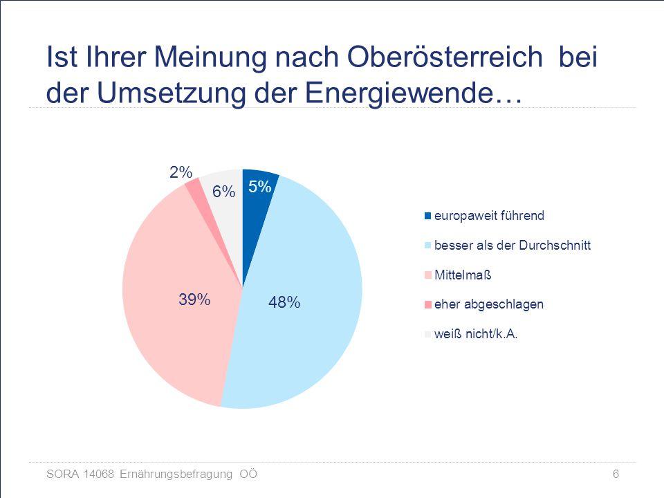 Ist Ihrer Meinung nach Oberösterreich bei der Umsetzung der Energiewende…